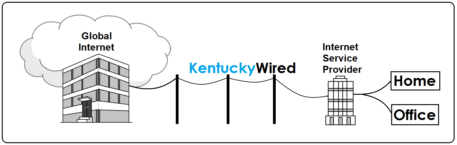 Welcome - Kentucky Wired on
